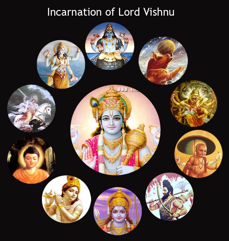 The Incarnations of Vishnu